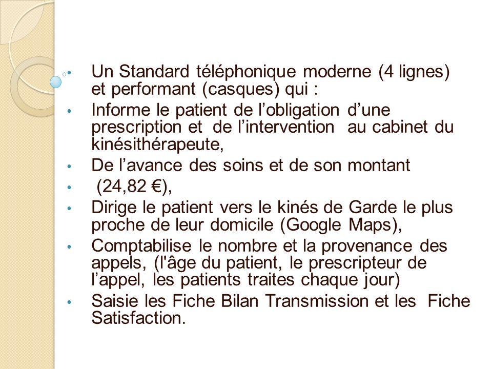 Un Standard téléphonique moderne (4 lignes) et performant (casques) qui : Informe le patient de lobligation dune prescription et de lintervention au c
