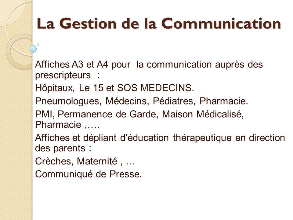 La Gestion de la Communication Affiches A3 et A4 pour la communication auprès des prescripteurs : Hôpitaux, Le 15 et SOS MEDECINS. Pneumologues, Médec