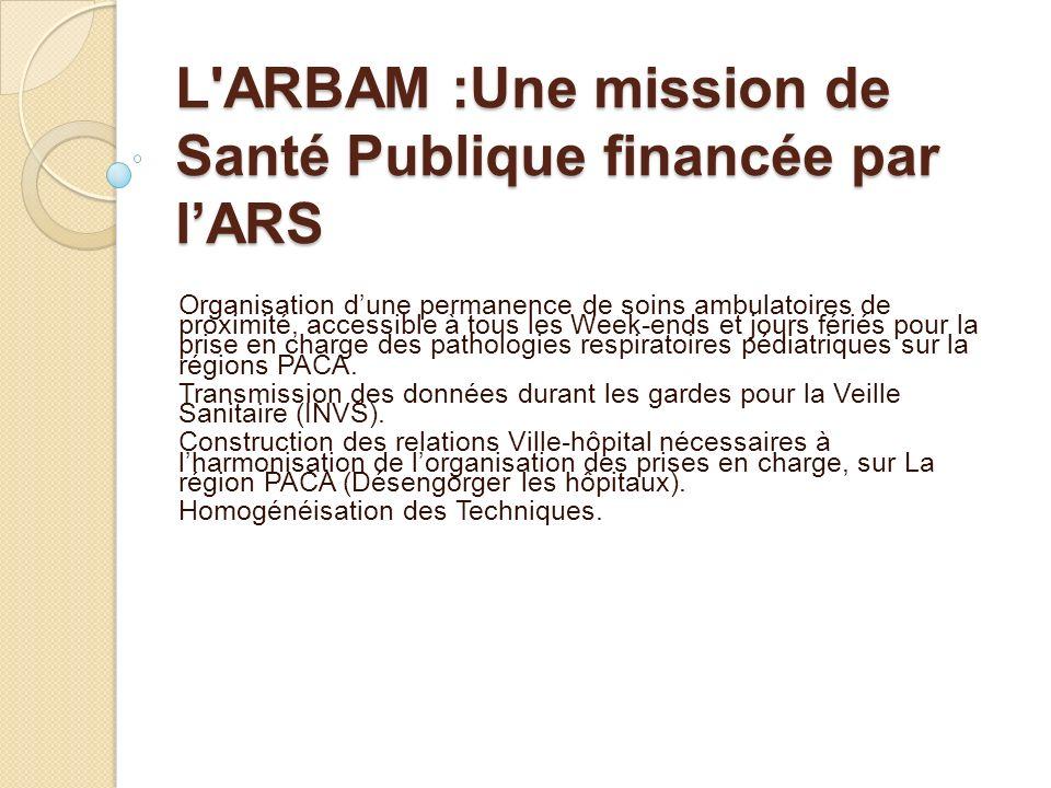 L'ARBAM :Une mission de Santé Publique financée par lARS Organisation dune permanence de soins ambulatoires de proximité, accessible à tous les Week-e