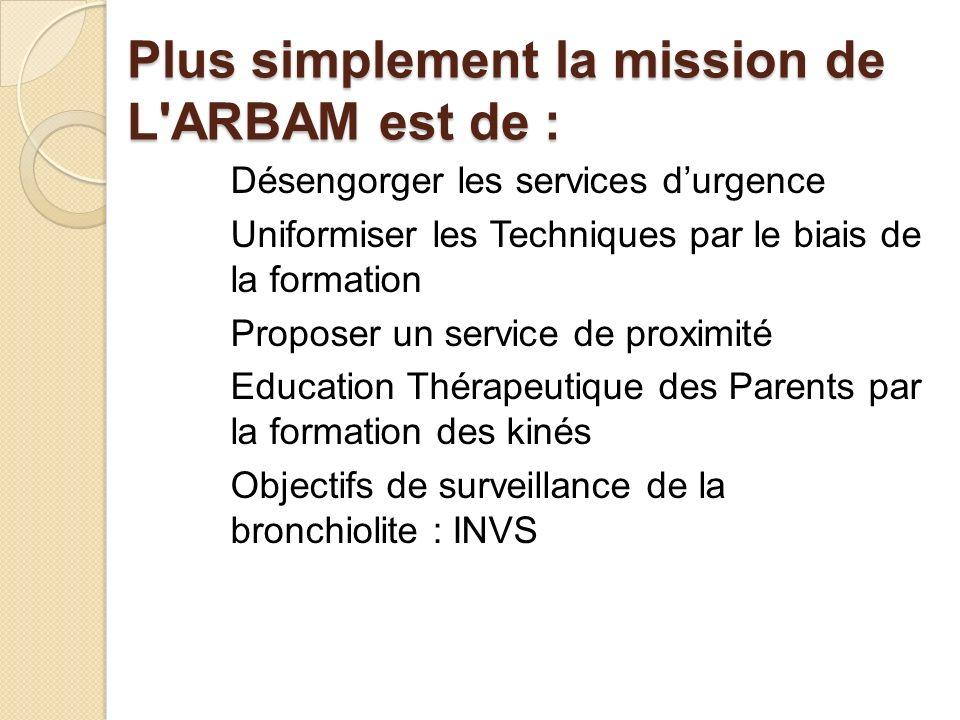 Plus simplement la mission de L'ARBAM est de : Désengorger les services durgence Uniformiser les Techniques par le biais de la formation Proposer un s