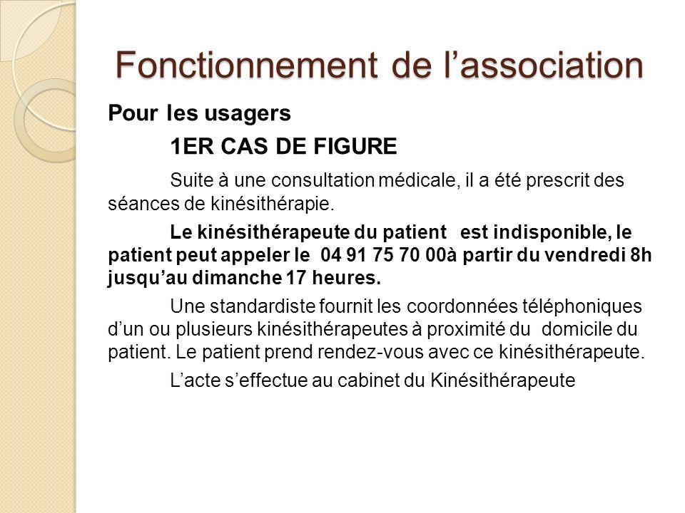 Fonctionnement de lassociation Pour les usagers 1ER CAS DE FIGURE Suite à une consultation médicale, il a été prescrit des séances de kinésithérapie.