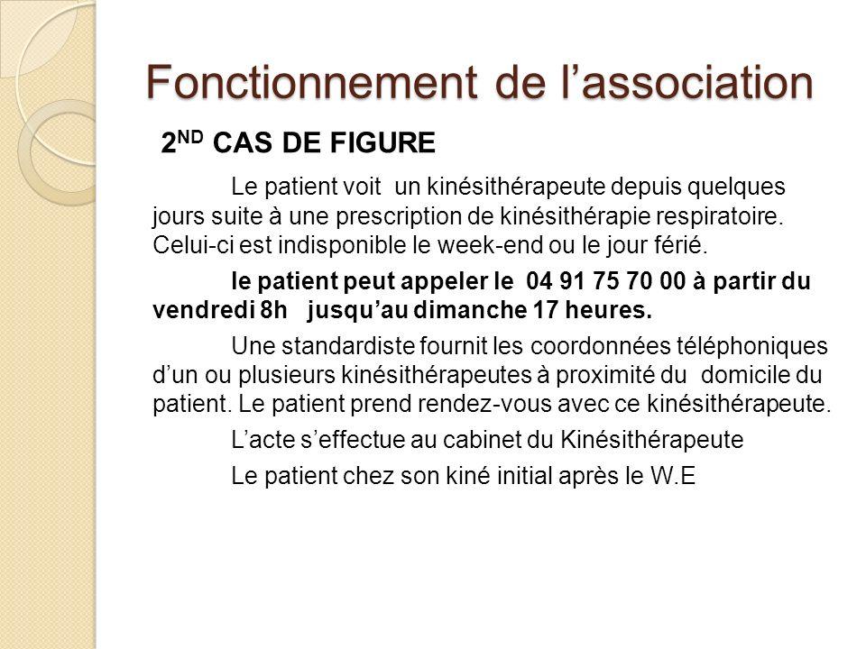 Fonctionnement de lassociation 2 ND CAS DE FIGURE Le patient voit un kinésithérapeute depuis quelques jours suite à une prescription de kinésithérapie