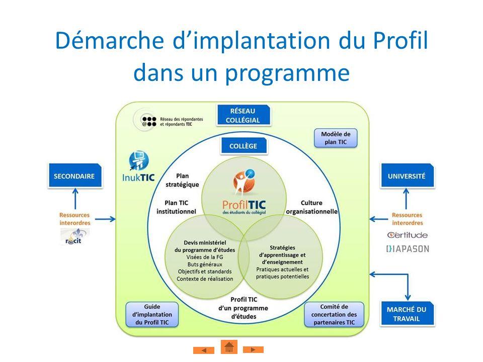 Démarche dimplantation du Profil dans un programme