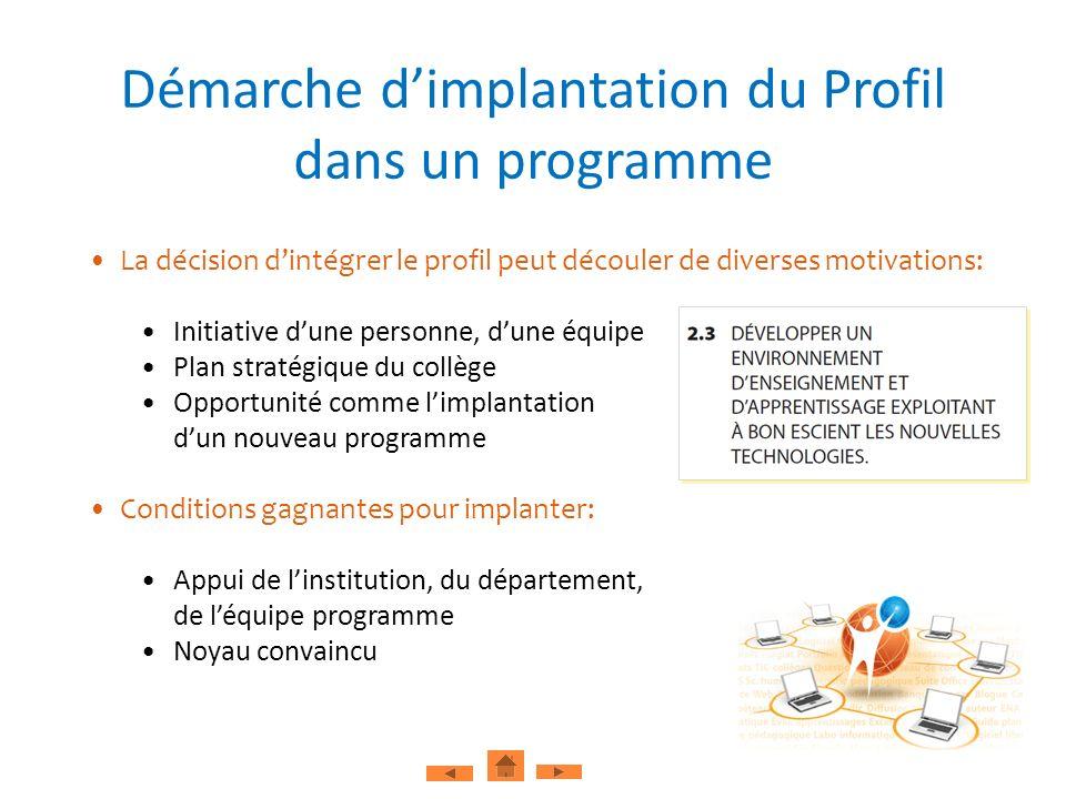 La décision dintégrer le profil peut découler de diverses motivations: Initiative dune personne, dune équipe Plan stratégique du collège Opportunité c