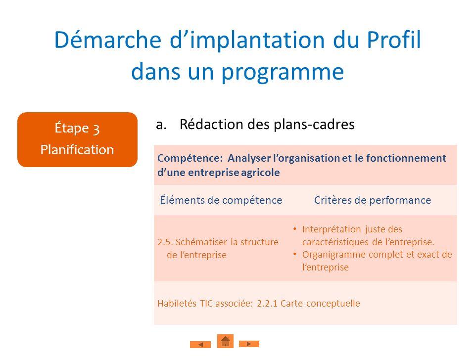 a.Rédaction des plans-cadres Étape 3 Planification Démarche dimplantation du Profil dans un programme Compétence: Analyser lorganisation et le fonctio