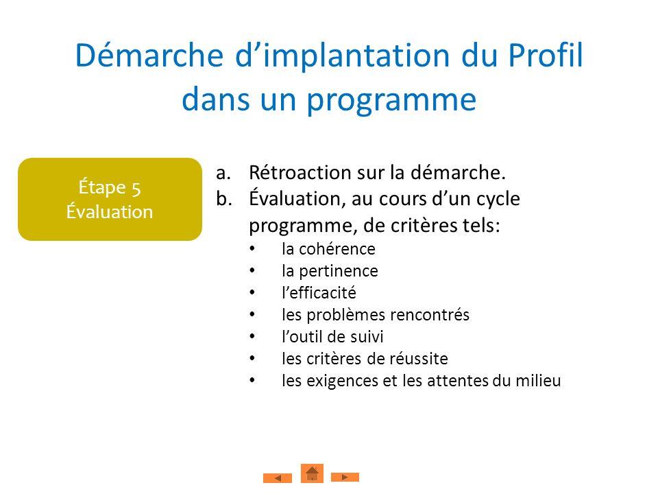 a.Rétroaction sur la démarche. b.Évaluation, au cours dun cycle programme, de critères tels: la cohérence la pertinence lefficacité les problèmes renc