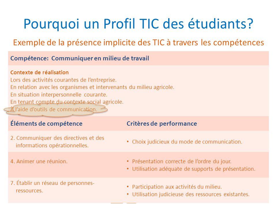 Exemple de la présence implicite des TIC à travers les compétences Pourquoi un Profil TIC des étudiants? Compétence: Communiquer en milieu de travail