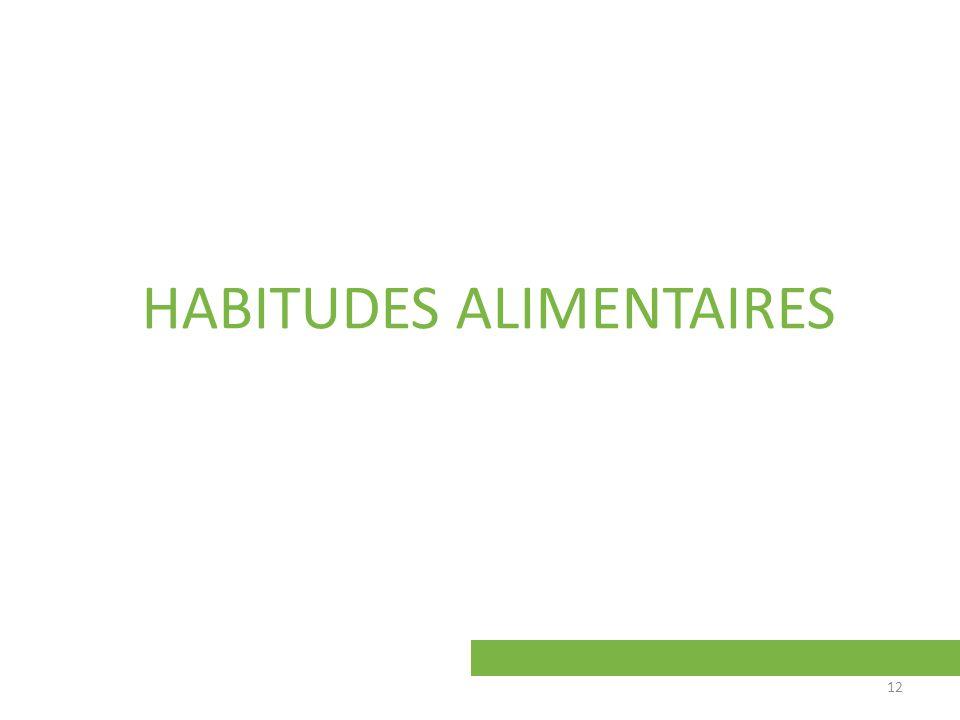 HABITUDES ALIMENTAIRES 12