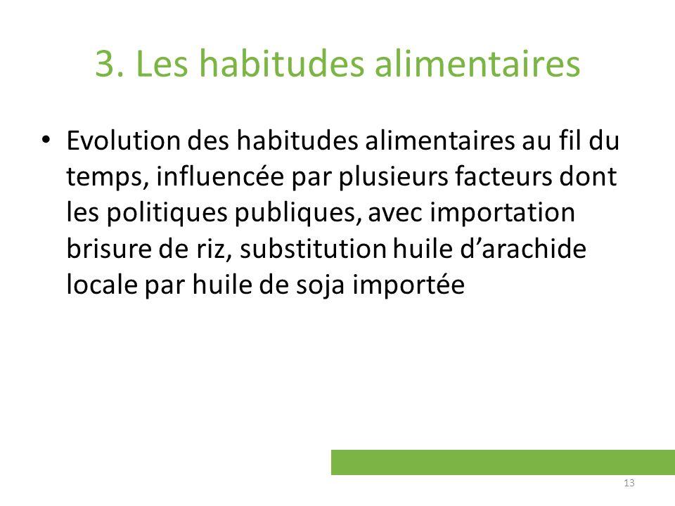 3. Les habitudes alimentaires Evolution des habitudes alimentaires au fil du temps, influencée par plusieurs facteurs dont les politiques publiques, a