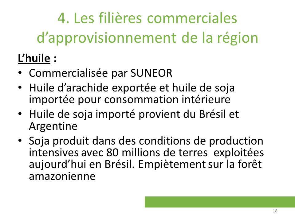4. Les filières commerciales dapprovisionnement de la région Lhuile : Commercialisée par SUNEOR Huile darachide exportée et huile de soja importée pou
