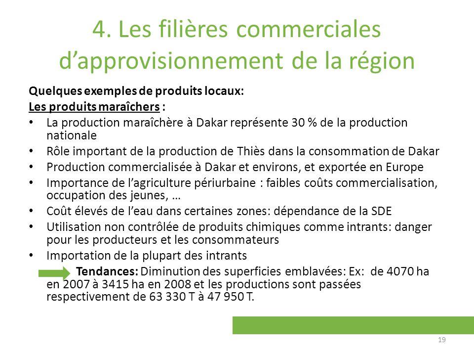 4. Les filières commerciales dapprovisionnement de la région Quelques exemples de produits locaux: Les produits maraîchers : La production maraîchère