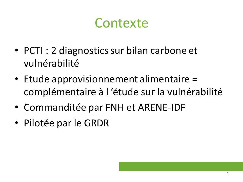 Contexte PCTI : 2 diagnostics sur bilan carbone et vulnérabilité Etude approvisionnement alimentaire = complémentaire à l étude sur la vulnérabilité Commanditée par FNH et ARENE-IDF Pilotée par le GRDR 2
