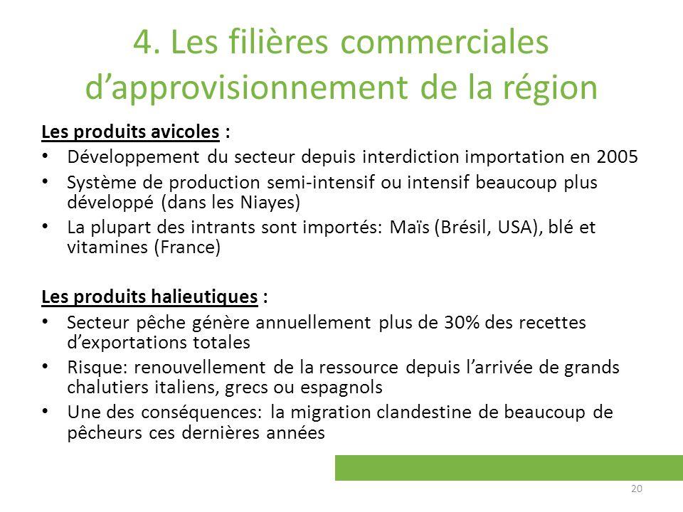 4. Les filières commerciales dapprovisionnement de la région Les produits avicoles : Développement du secteur depuis interdiction importation en 2005