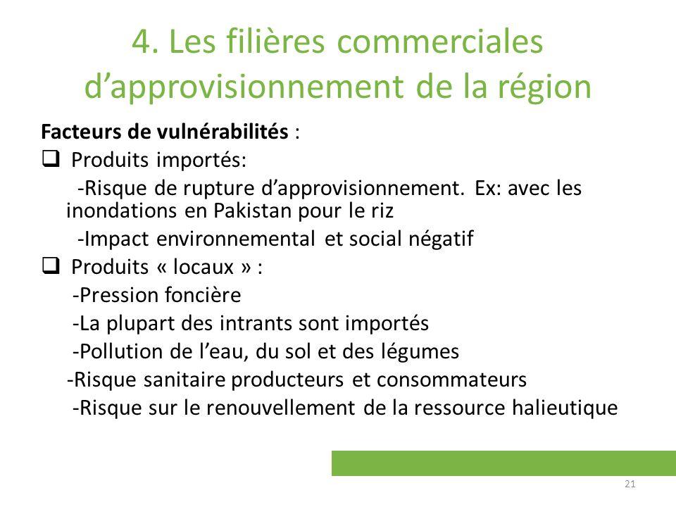 4. Les filières commerciales dapprovisionnement de la région Facteurs de vulnérabilités : Produits importés: -Risque de rupture dapprovisionnement. Ex