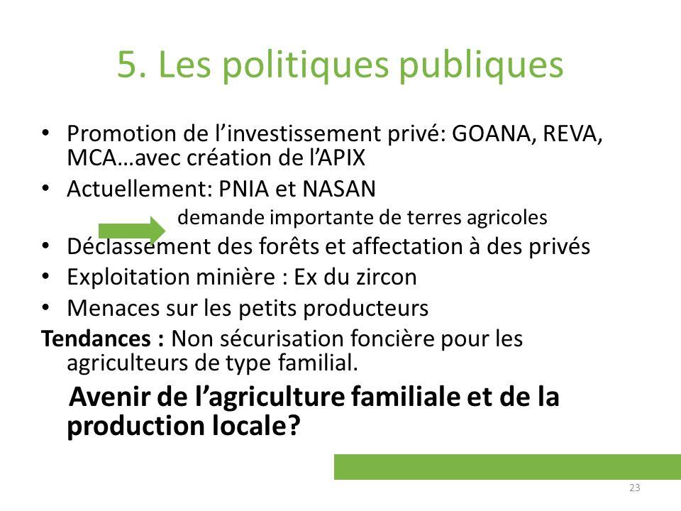 5. Les politiques publiques Promotion de linvestissement privé: GOANA, REVA, MCA…avec création de lAPIX Actuellement: PNIA et NASAN demande importante