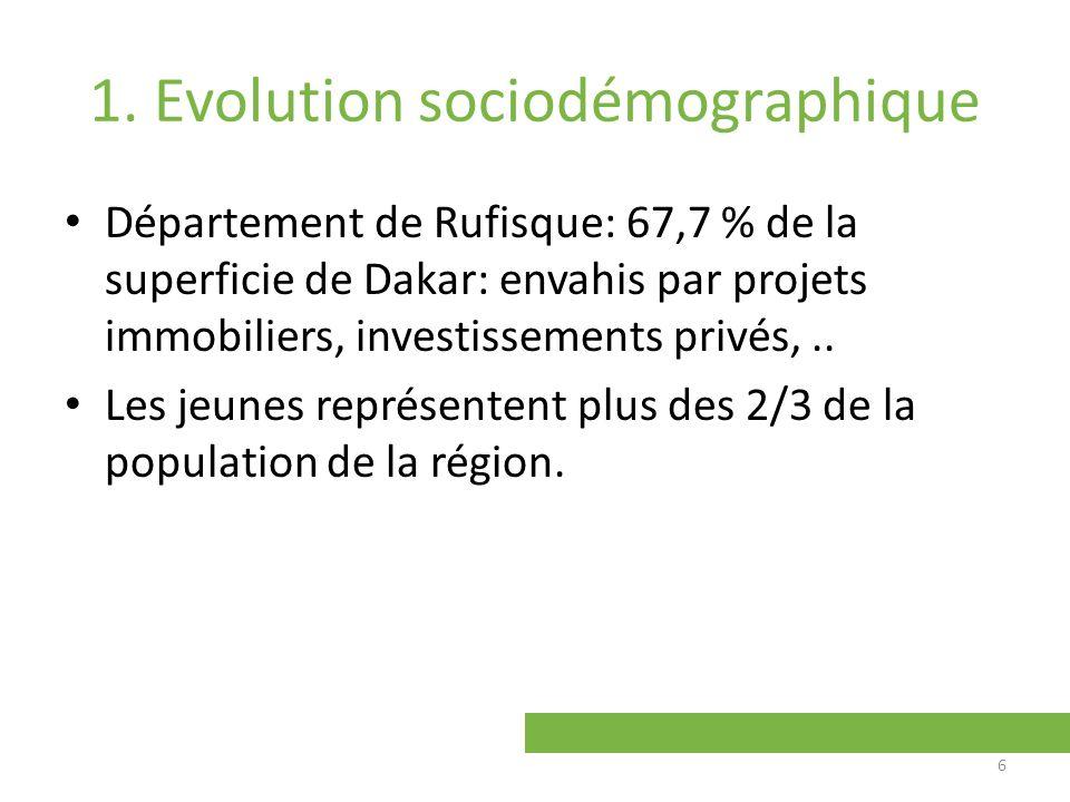 1. Evolution sociodémographique Département de Rufisque: 67,7 % de la superficie de Dakar: envahis par projets immobiliers, investissements privés,..