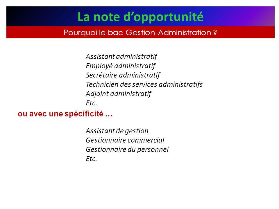 Assistant administratif Employé administratif Secrétaire administratif Technicien des services administratifs Adjoint administratif Etc. Assistant de
