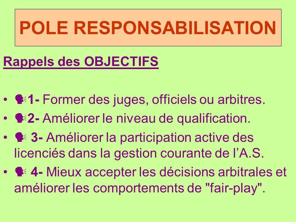 Rappels des OBJECTIFS 1- Former des juges, officiels ou arbitres. 2- Améliorer le niveau de qualification. 3- Améliorer la participation active des li