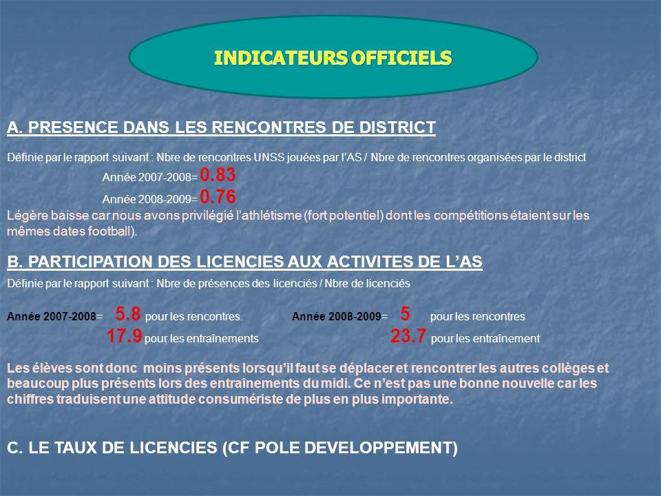 Rappels des OBJECTIFS 1- Etre présent sur toutes les manifestations de grand nombre (Marathon de la Ville de Reims, cross départemental…).