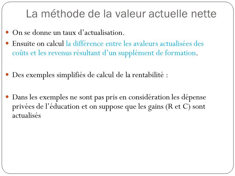 La méthode de la valeur actuelle nette On se donne un taux dactualisation.