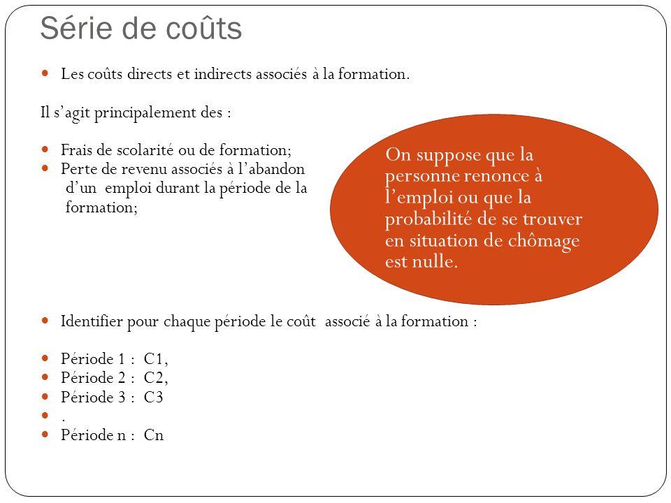 Série de coûts Les coûts directs et indirects associés à la formation.