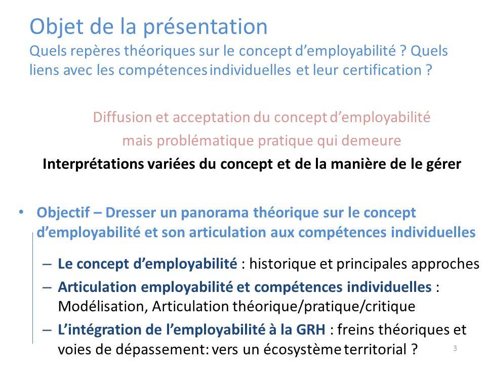 Objet de la présentation Quels repères théoriques sur le concept demployabilité ? Quels liens avec les compétences individuelles et leur certification