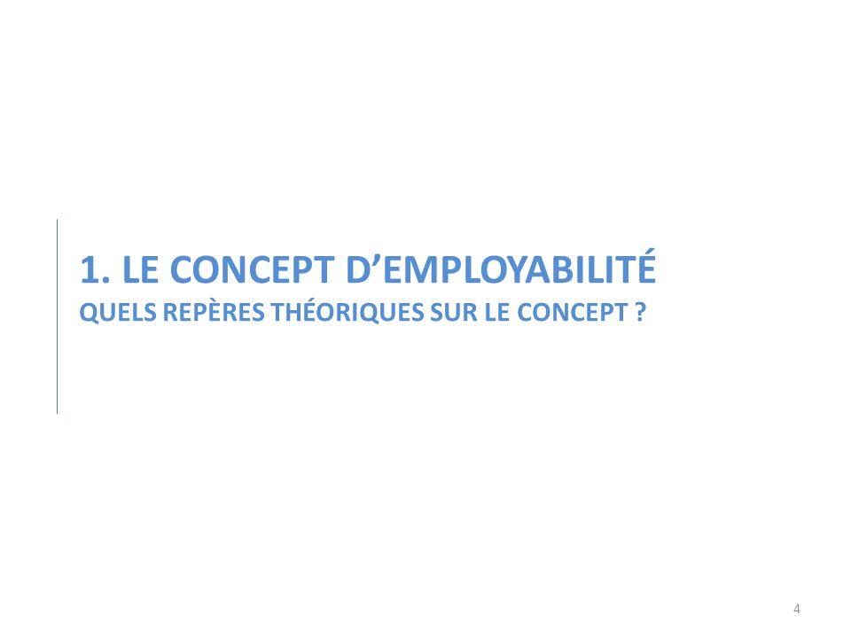 1. LE CONCEPT DEMPLOYABILITÉ QUELS REPÈRES THÉORIQUES SUR LE CONCEPT ? 4