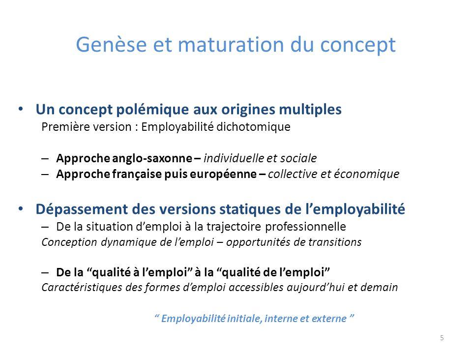 Genèse et maturation du concept Un concept polémique aux origines multiples Première version : Employabilité dichotomique – Approche anglo-saxonne – i