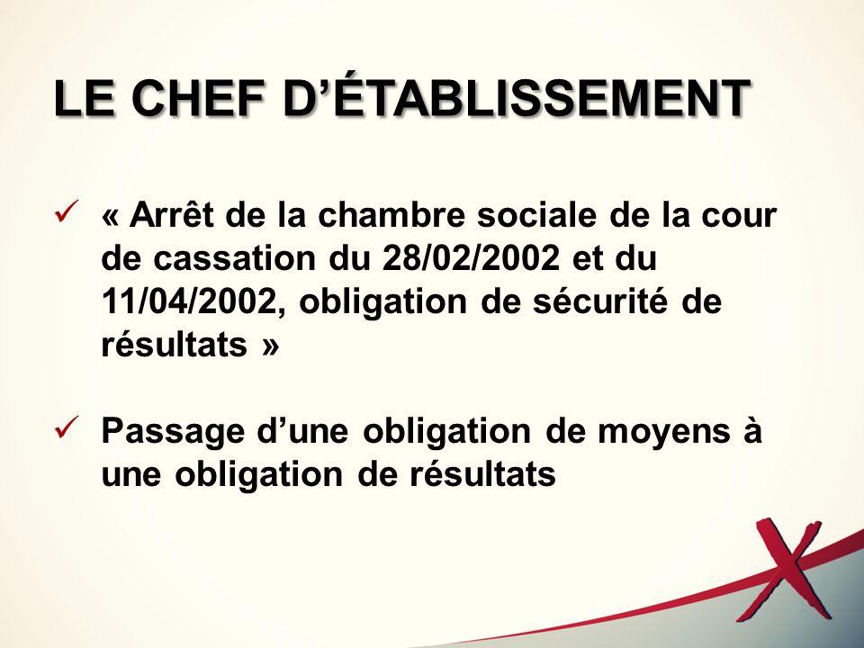 LE CHEF DÉTABLISSEMENT « Arrêt de la chambre sociale de la cour de cassation du 28/02/2002 et du 11/04/2002, obligation de sécurité de résultats » Pas