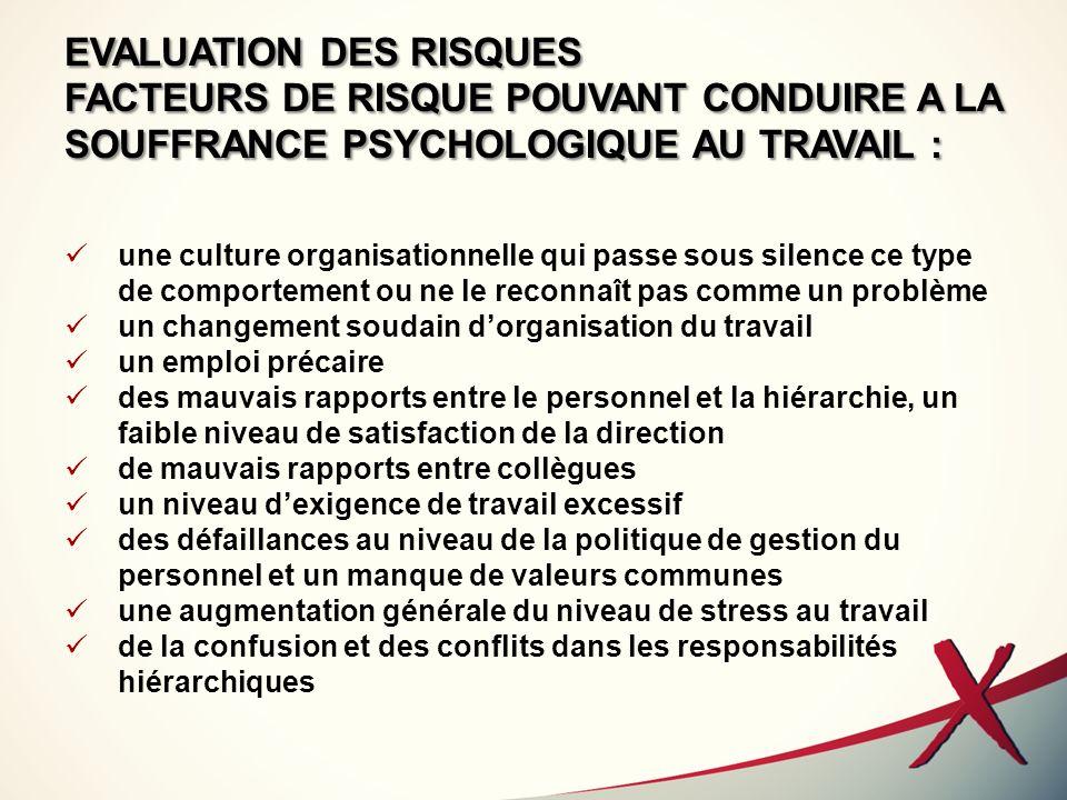 EVALUATION DES RISQUES FACTEURS DE RISQUE POUVANT CONDUIRE A LA SOUFFRANCE PSYCHOLOGIQUE AU TRAVAIL : une culture organisationnelle qui passe sous sil