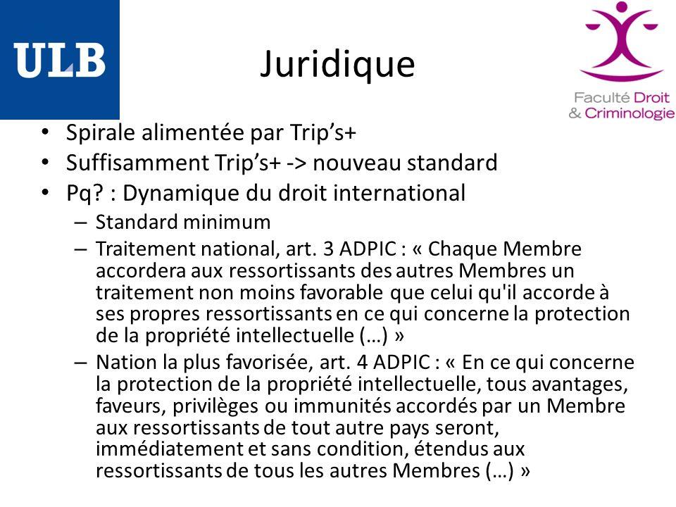 Juridique Spirale alimentée par Trips+ Suffisamment Trips+ -> nouveau standard Pq.