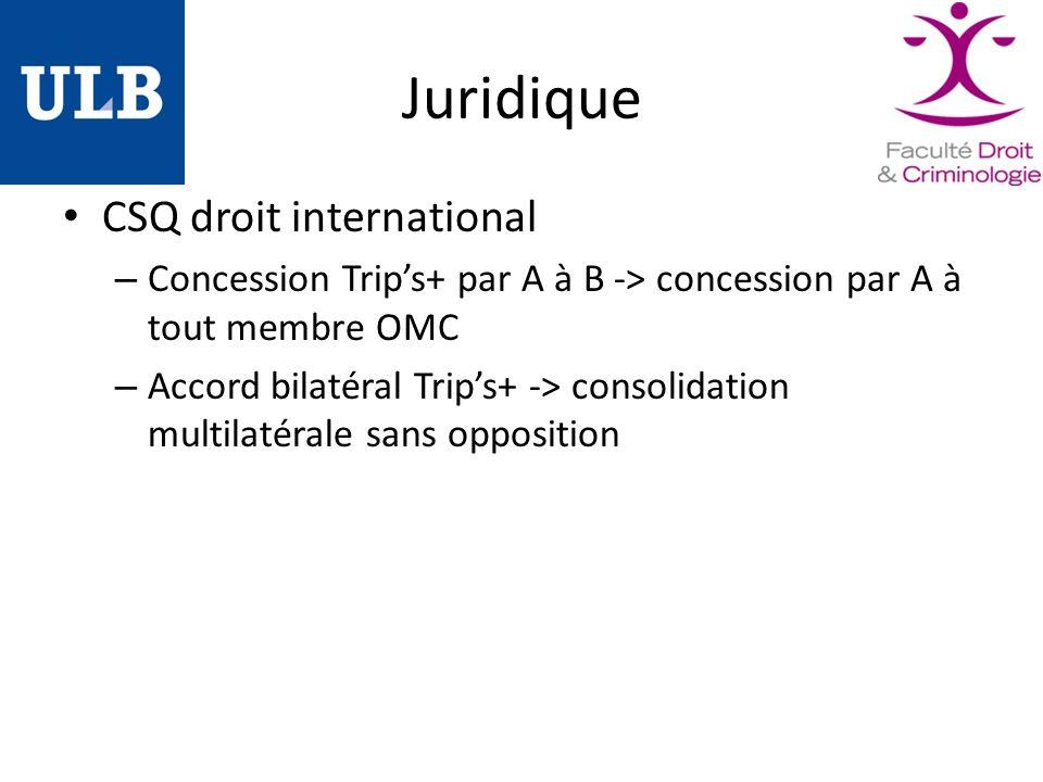 Juridique CSQ droit international – Concession Trips+ par A à B -> concession par A à tout membre OMC – Accord bilatéral Trips+ -> consolidation multilatérale sans opposition