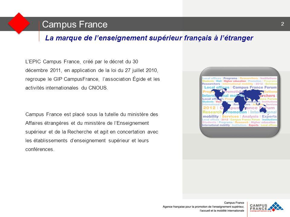 Campus France La marque de lenseignement supérieur français à létranger LEPIC Campus France, créé par le décret du 30 décembre 2011, en application de la loi du 27 juillet 2010, regroupe le GIP CampusFrance, lassociation Égide et les activités internationales du CNOUS.
