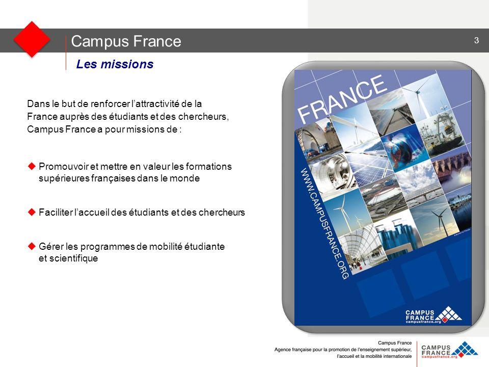Les missions Dans le but de renforcer lattractivité de la France auprès des étudiants et des chercheurs, Campus France a pour missions de : Promouvoir