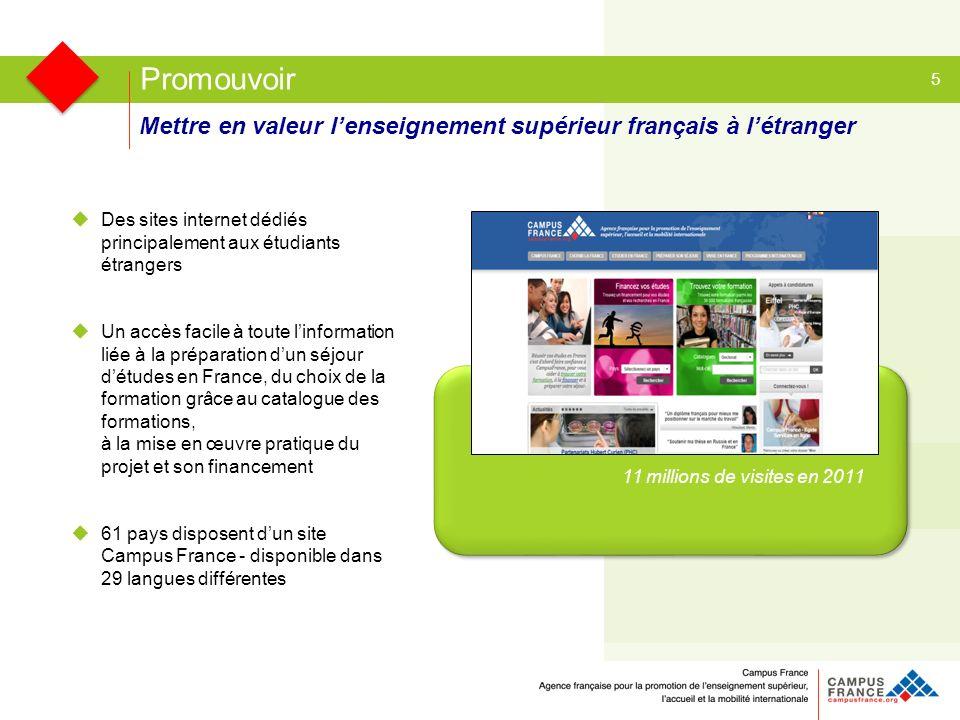 Mettre en valeur lenseignement supérieur français à létranger Des sites internet dédiés principalement aux étudiants étrangers Un accès facile à toute