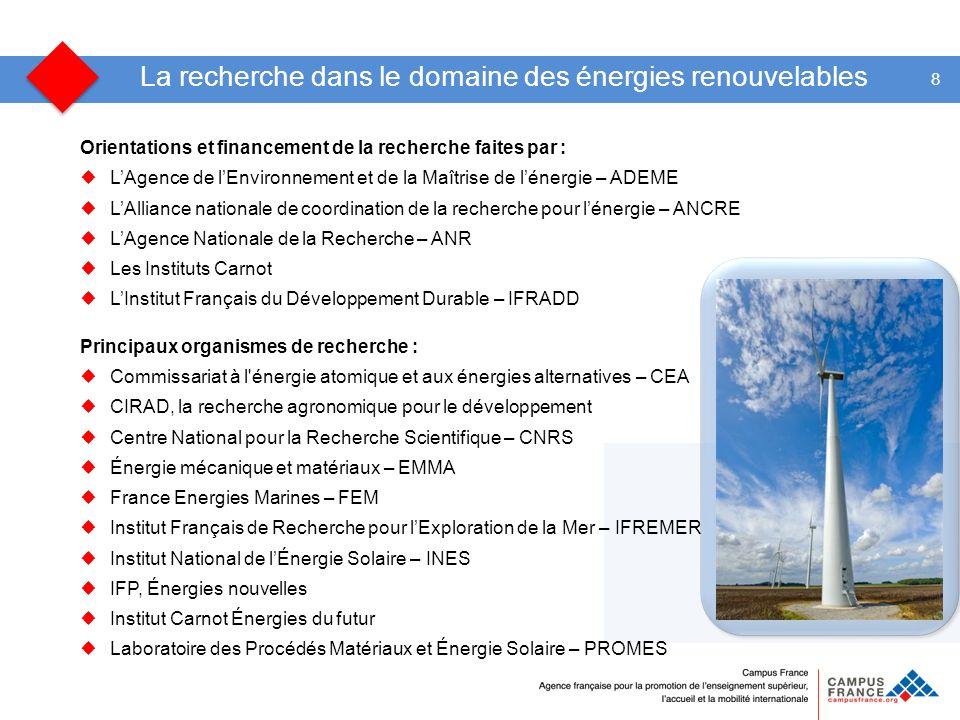 8 La recherche dans le domaine des énergies renouvelables Orientations et financement de la recherche faites par : LAgence de lEnvironnement et de la Maîtrise de lénergie – ADEME LAlliance nationale de coordination de la recherche pour lénergie – ANCRE LAgence Nationale de la Recherche – ANR Les Instituts Carnot LInstitut Français du Développement Durable – IFRADD Principaux organismes de recherche : Commissariat à l énergie atomique et aux énergies alternatives – CEA CIRAD, la recherche agronomique pour le développement Centre National pour la Recherche Scientifique – CNRS Énergie mécanique et matériaux – EMMA France Energies Marines – FEM Institut Français de Recherche pour lExploration de la Mer – IFREMER Institut National de lÉnergie Solaire – INES IFP, Énergies nouvelles Institut Carnot Énergies du futur Laboratoire des Procédés Matériaux et Énergie Solaire – PROMES