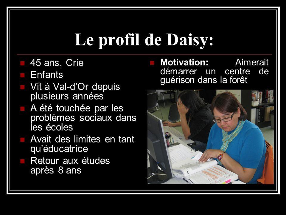 Le profil de Daisy: 45 ans, Crie Enfants Vit à Val-dOr depuis plusieurs années A été touchée par les problèmes sociaux dans les écoles Avait des limit