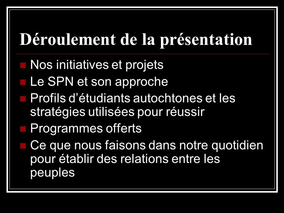 Déroulement de la présentation Nos initiatives et projets Le SPN et son approche Profils détudiants autochtones et les stratégies utilisées pour réuss