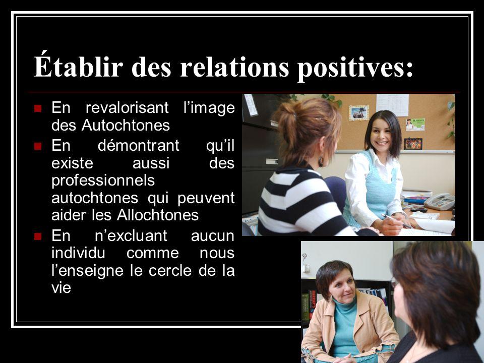 Établir des relations positives: En revalorisant limage des Autochtones En démontrant quil existe aussi des professionnels autochtones qui peuvent aid