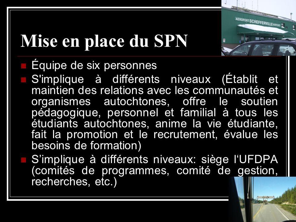 Mise en place du SPN Équipe de six personnes S'implique à différents niveaux (Établit et maintien des relations avec les communautés et organismes aut