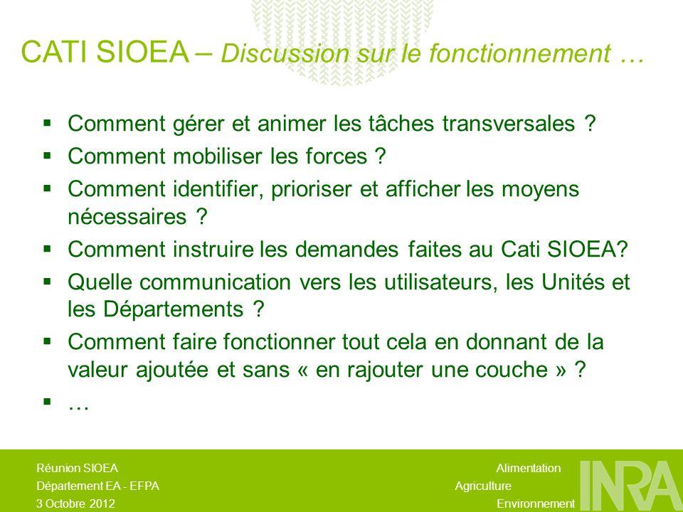 Alimentation Agriculture Environnement Réunion SIOEA Département EA - EFPA 3 Octobre 2012 La règle principale adoptée pour la gouvernance du CATI SIOEA est que chaque pôle thématique conserve son autonomie comme entité de production.