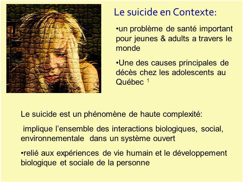 Le suicide est un phénomène de haute complexité: implique lensemble des interactions biologiques, social, environnementale dans un système ouvert relié aux expériences de vie humain et le développement biologique et sociale de la personne Le suicide en Contexte: un problème de santé important pour jeunes & adults a travers le monde Une des causes principales de décès chez les adolescents au Québec 1