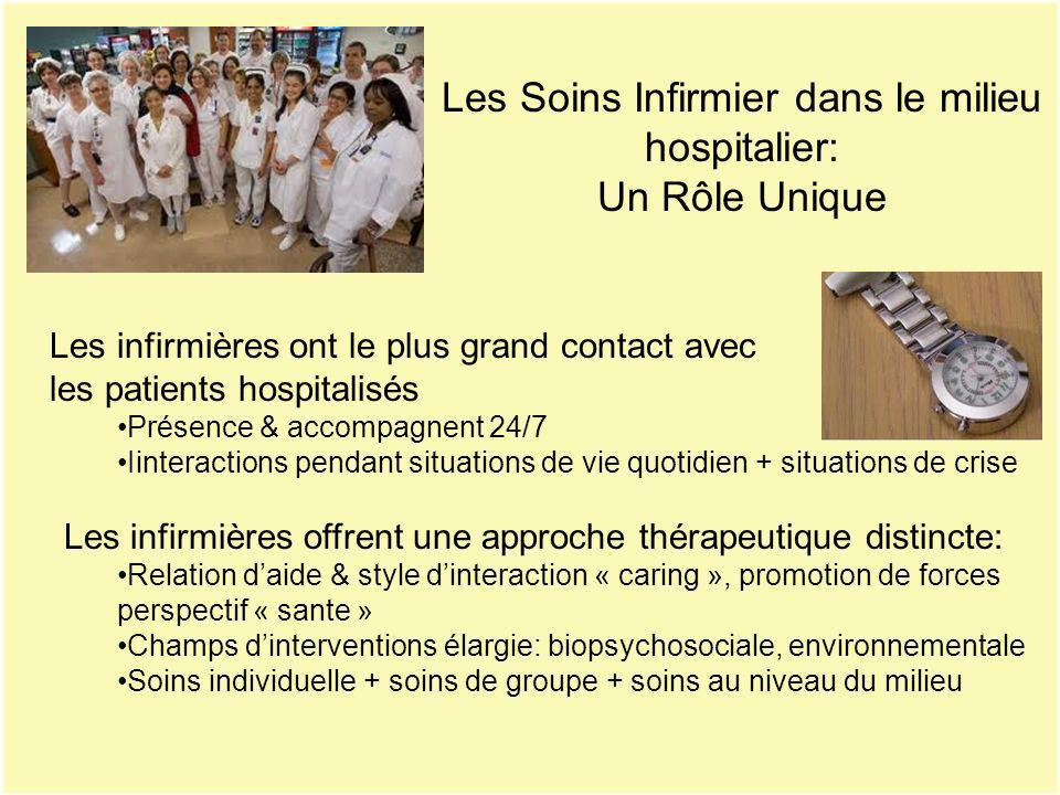 Les Soins Infirmier dans le milieu hospitalier: Un Rôle Unique Les infirmières ont le plus grand contact avec les patients hospitalisés Présence & acc