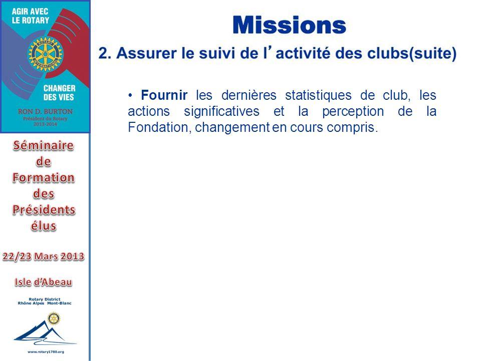 Fournir les dernières statistiques de club, les actions significatives et la perception de la Fondation, changement en cours compris.