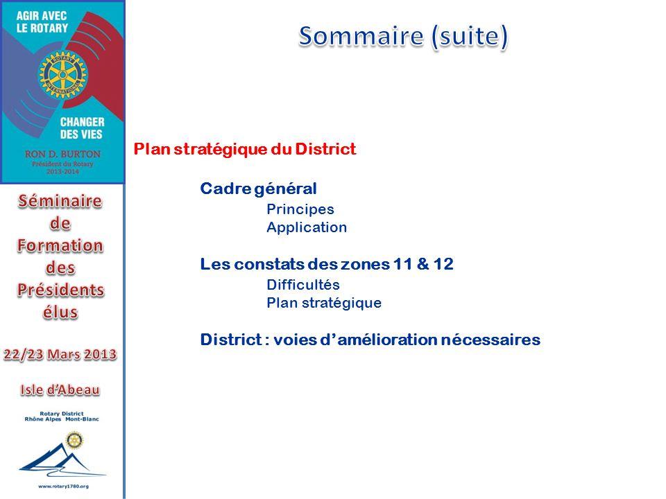 Plan stratégique du District Cadre général Principes Application Les constats des zones 11 & 12 Difficultés Plan stratégique District : voies damélior