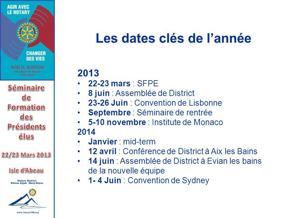2013 22-23 mars : SFPE 8 juin : Assemblée de District 23-26 Juin : Convention de Lisbonne Septembre : Séminaire de rentrée 5-10 novembre : Institute d
