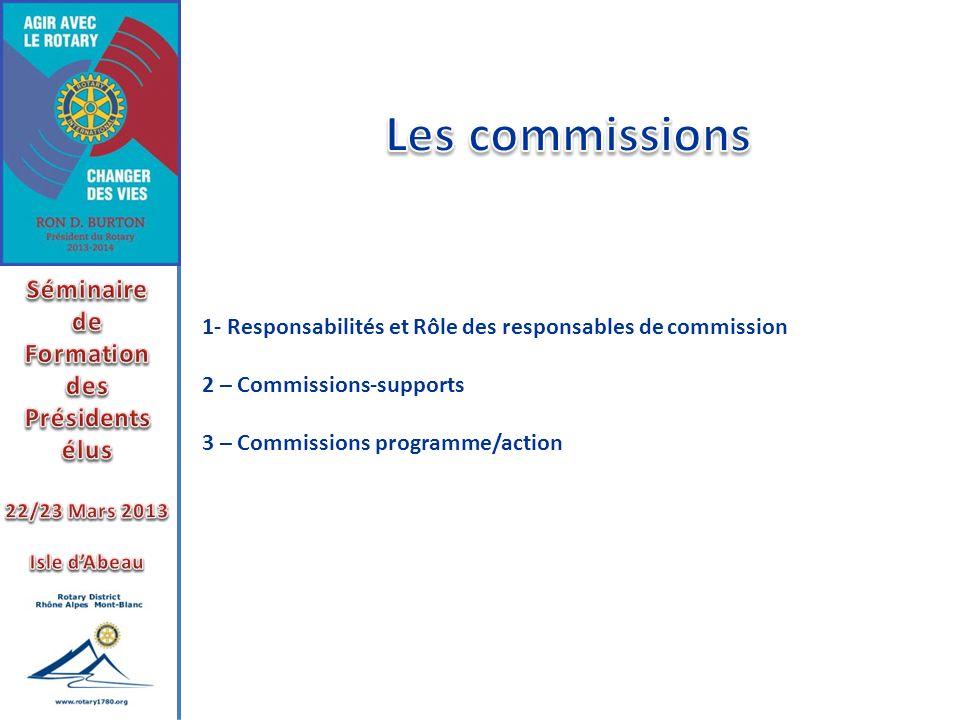 1- Responsabilités et Rôle des responsables de commission 2 – Commissions-supports 3 – Commissions programme/action