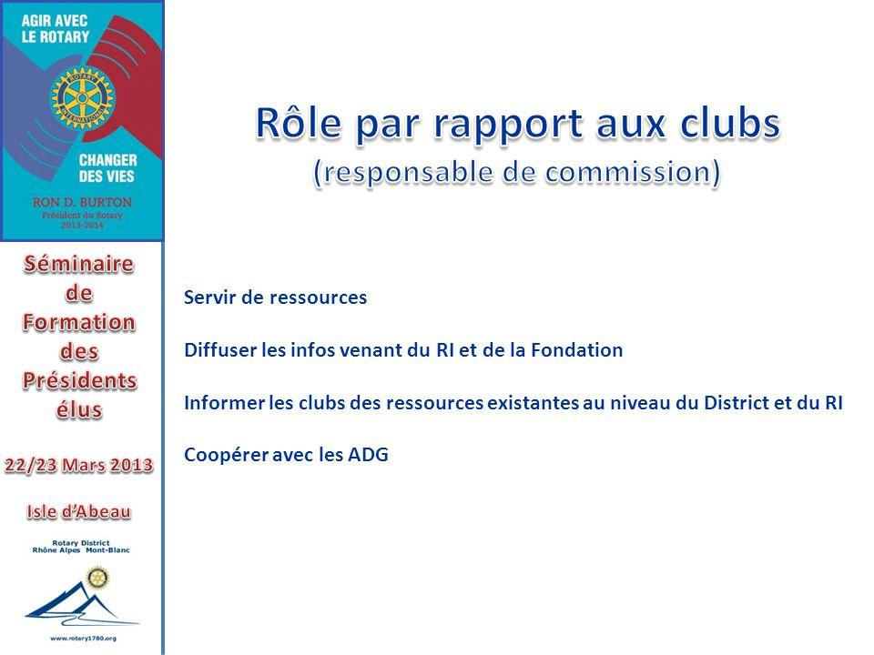 Servir de ressources Diffuser les infos venant du RI et de la Fondation Informer les clubs des ressources existantes au niveau du District et du RI Co