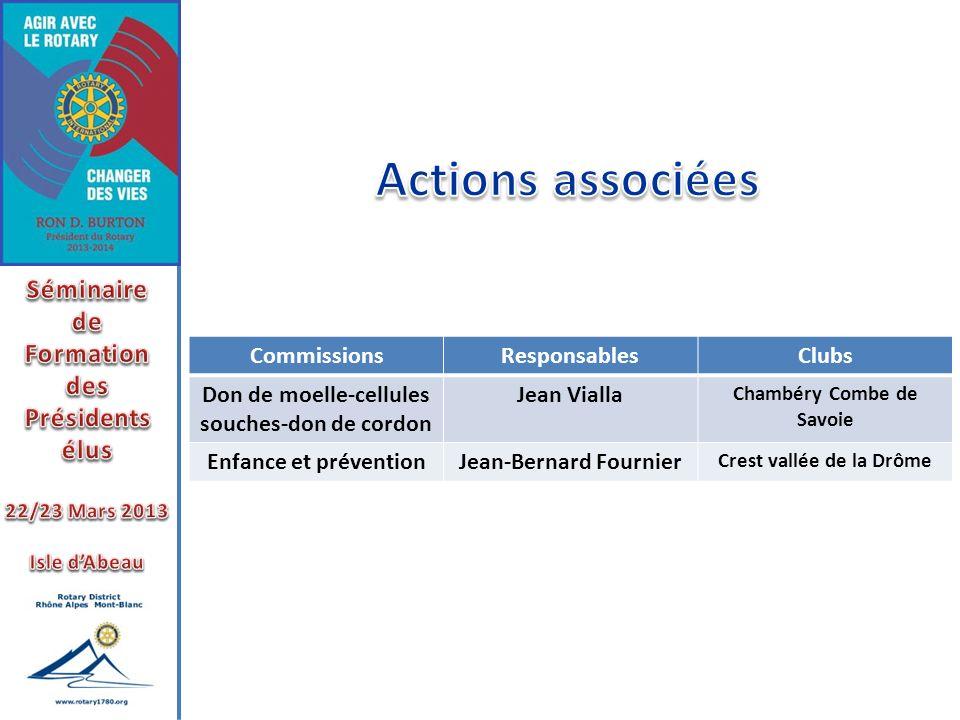 CommissionsResponsablesClubs Don de moelle-cellules souches-don de cordon Jean Vialla Chambéry Combe de Savoie Enfance et préventionJean-Bernard Fourn