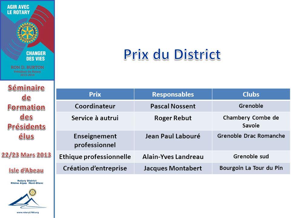 PrixResponsablesClubs CoordinateurPascal Nossent Grenoble Service à autruiRoger Rebut Chambery Combe de Savoie Enseignement professionnel Jean Paul La